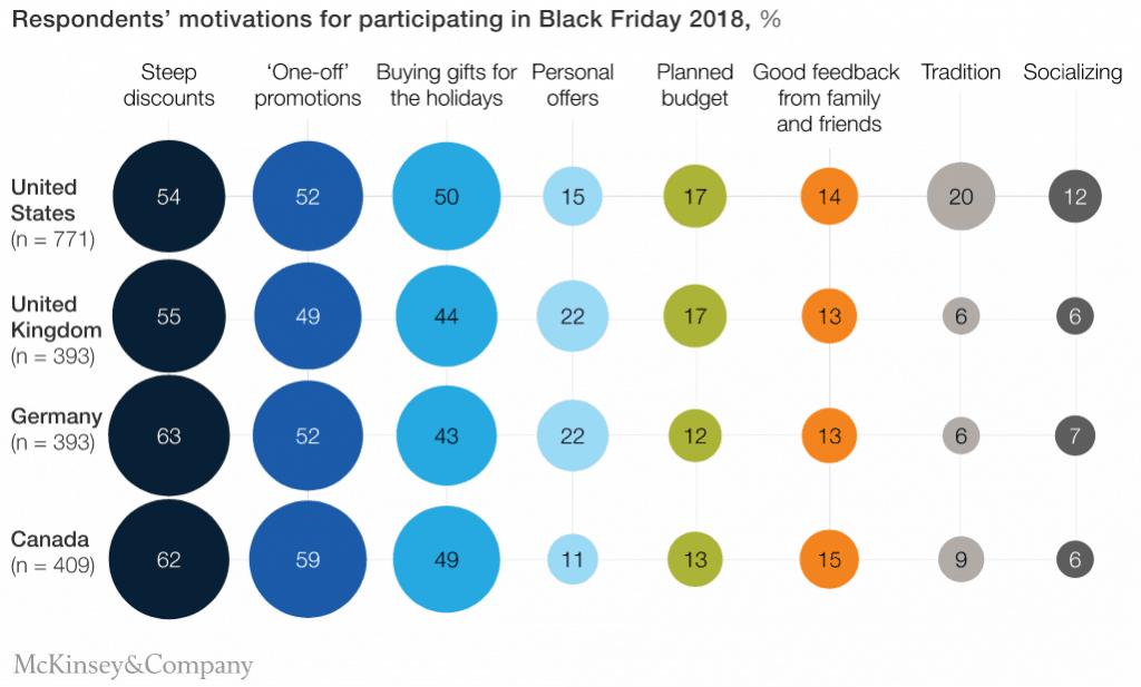 motivos-decisivos-compra-black-friday